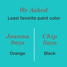 the 25 best joanne gaines paint colors ideas on pinterest
