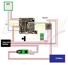 tutorial setting up naze32 microminimosd u0026 gps