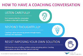 Coaching How To Have A Coaching Conversation Center For Creative Leadership