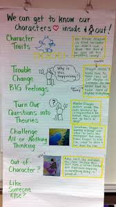 best 25 character anchor charts ideas on pinterest reading