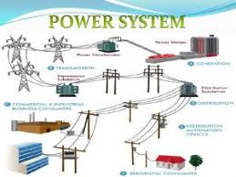 design lab viva questions 30 top power system lab viva questions and answers power system lab
