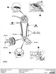 serpentine belt land rover discovery 2 all about belt