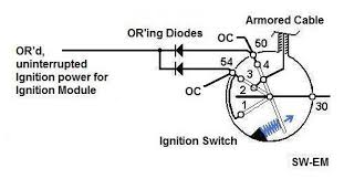 sw em ignition additional