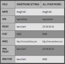talk apn settings android talk apn settings iphone 5 lte best mobile phone 2017