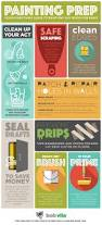 Cleaning Painted Walls by Infographic Your Everything Guide To Painting Prep Paintings