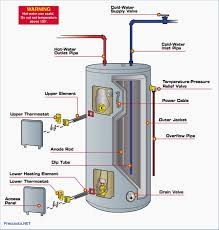 how to wire water heater thermostat throughout tank wiring