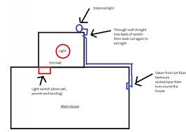 help with wiring please page 1 homes gardens and diy