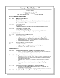 Resume Sample Format No Experience by Skills In Resume Sample Resume For Your Job Application