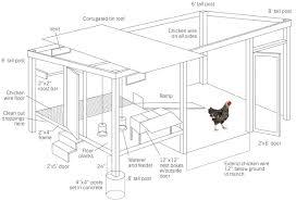 Goods Home Design Diy by How To Build A Chicken Coop Home Design Garden U0026 Architecture