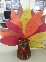 i am thankful for thankful thanksgiving turkey craft for