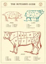 amazon com cavallini u0026 co the butcher u0027s guide poster wrapping