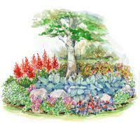 pre planned garden designs and layouts shade garden plans a