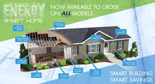 Design Your Own Clayton Home Clayton Homes Of Sweetwater Tn Mobile Modular U0026 Manufactured Homes