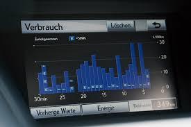 lexus allrad diesel vergleich audi q7 3 0 tdi clean diesel gegen lexus rx 450h
