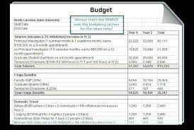 Travel Budget Template Excel Budgeting Office Of Contracts And Grants