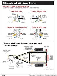 brilliant design of rv pinout trailer wiring diagram with