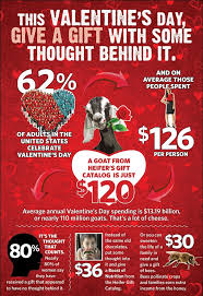 Valentine S Day by 70 Best 2013 Valentine U0027s Day Nonprofit Campaigns Images On