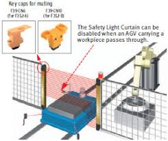 f3sj series safety light curtain features omron industrial