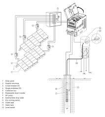 sines solar pump inverter schneider electric altivar 312 solar