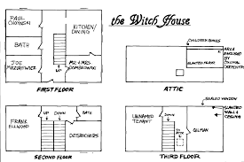 the dreams in the witch house original d u0026d discussion
