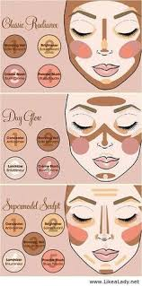 how to contour your face contour tips get to know which contour suits you best have you been the same way for all occasions don