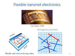 nanohub org resources ece 695a lecture 1 reliability of