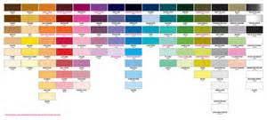 paint color chart bunnings ideas dulux 10l texture full cover