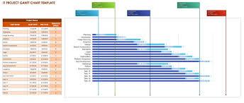 gantt chart gantt chart grantt chart template 02 36 free gantt