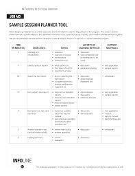 lessons learnt report template virtual sample session planner cindy huggett
