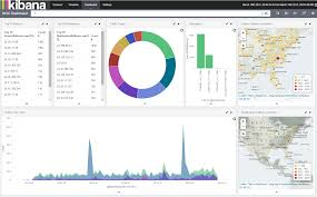 Elastic Search Mapping Sysad Me Process Netflow With Nprobe And Elasticsearch Logstash
