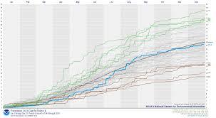 Moline Illinois Map National Climate Report Annual 2016 Precipitation Anomalies