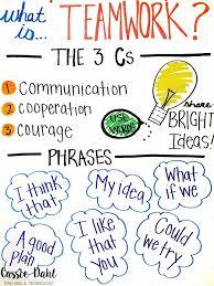 best 25 teamwork activities ideas on teamwork
