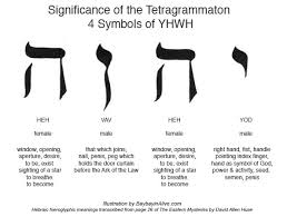 what is the meaning of the tetragrammaton esoteric meanings of the