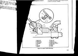 91 fxr rear master cylinder harley davidson forums