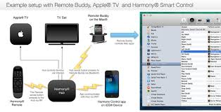 harmony 650 manual howto set up the logitech harmony smart control with remote buddy