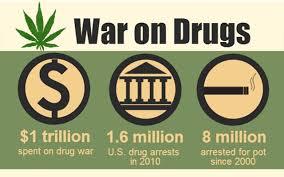 Legalize Weed Meme - war on drugs legalize marijuana weed memes weed memes
