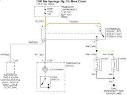 2000 kia sportage horn electrical problem 2000 kia sportage 4 cyl
