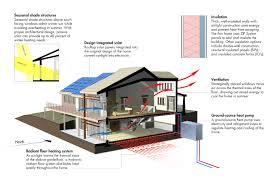 net zero home design plans net zero energy design and the living building challenge bdc best