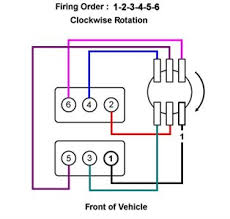solved what is the firing order for 01 mitsubishi fixya