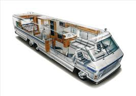 square gallery worldwide motorhome hire com