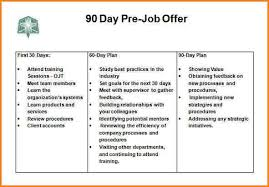 30 60 90 day action plan template 7 30 60 90 day action plan