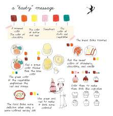 craftside how to draw cupcakes and pastries advice from sachiko