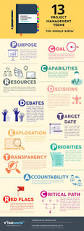 Program Manager Resumes Best 25 Project Manager Resume Ideas On Pinterest Project