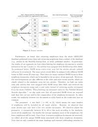 iop publishing chinese physics b template