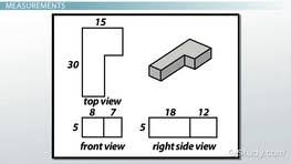 isometric view definition u0026 examples video u0026 lesson transcript