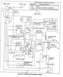 wiring diagram for an allis chalmers talking tractors simple