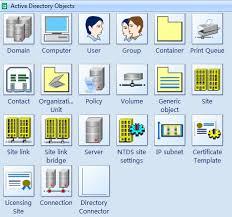 active directory diagramming software