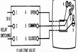 taco 571 2 zone valve wiring diagram 4k wallpapers