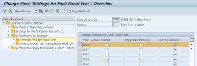 controlling definition sap controlling product costing part 1 sap blogs