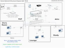 rj45 socket wiring diagram uk rj connector coolzona eu adorable